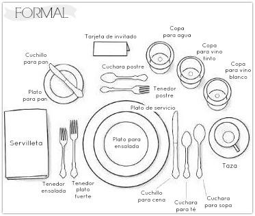 mesa formal1